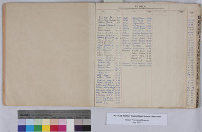 Reefton District High School admission, progress and withdrawal register 1948-1969; 1948-1969; A5069.4