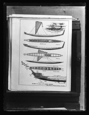 Plans (to scale) of Moari Canoes from Voyage de L'Astrolabe, D'Urville